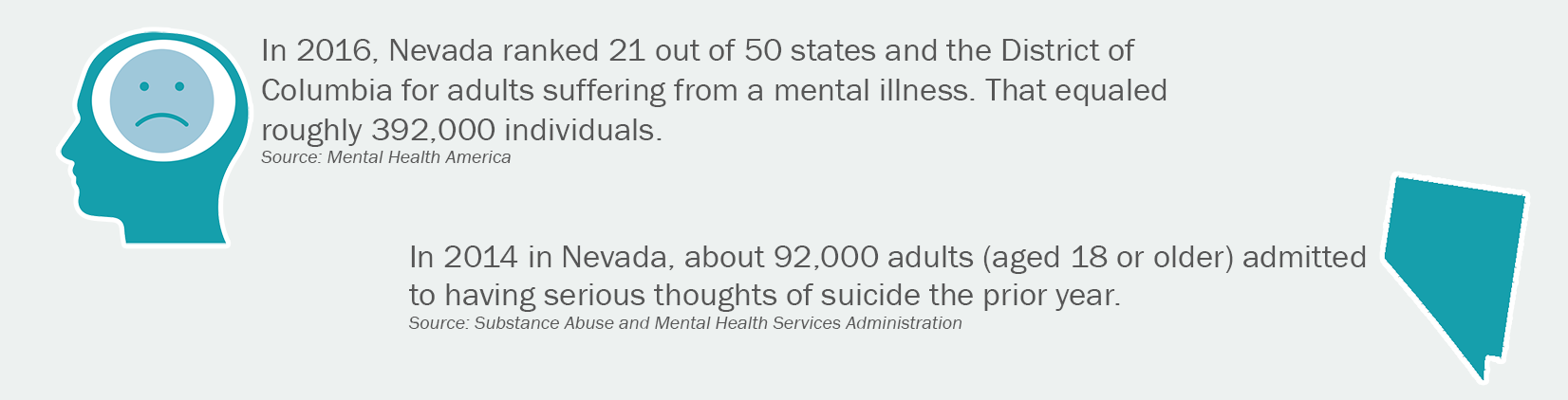 Mental Health Facts 2