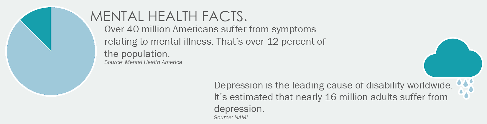 Mental Health Facts.1